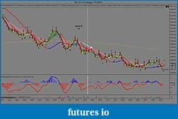 bobs qwest to attain consistency-nq-12-11-4-range-9_15_20112.jpg