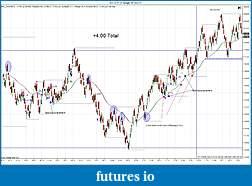 BRETT'S NAKED IN IOWA JOURNAL-es-12-11-4-range-9_15_2011-trades.jpg