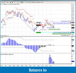 Power of MTP for ES wave Count-14.2.08-fdax-cts3-setup.jpg