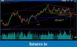 Wyckoff Trading Method-6e091511.jpg
