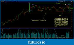 Wyckoff Trading Method-beans_091511.jpg