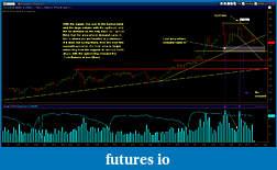 Wyckoff Trading Method-gold_091511.jpg