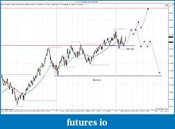 Click image for larger version  Name:ES 12-11 (5000 Tick)  9_16_2011 trade.jpg Views:54 Size:182.4 KB ID:49429