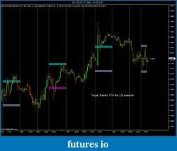 Larry Williams Idea-eurusd-30-min-16_09_2011-chart-1.jpg
