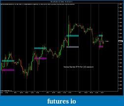 Larry Williams Idea-eurusd-30-min-16_09_2011-chart-2.jpg