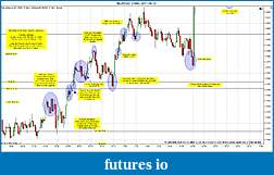 Trading spot fx euro using price action-eurusd-3-min-2011-09-15a.jpg