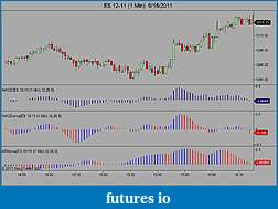 Fear/Greed Indicator-es-12-11-1-min-9_16_2011.jpg