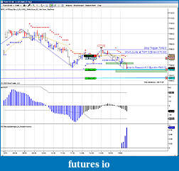 Power of MTP for ES wave Count-14.2.08-fdax-cts3-setup-4.jpg