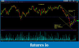 Wyckoff Trading Method-6e120min91811.jpg