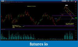 Wyckoff Trading Method-beans_120min91811.jpg