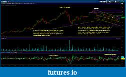 Wyckoff Trading Method-gc120_min_091811.jpg