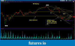 Wyckoff Trading Method-6a_hourly.jpg