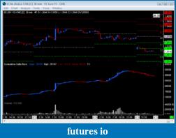 EURUSD 6E Euro-9-18-2011-11-33-37-pm.png