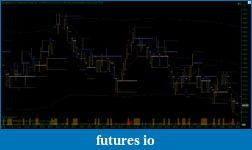 Daily Charts, Bar Patterns-bm-1125-aj-rayrenkotroindy.png