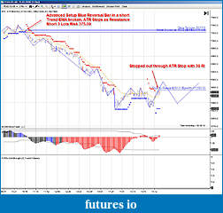 Power of MTP for ES wave Count-15.2.08-fdax-shorttrade.jpg
