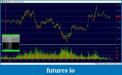 EURUSD 6E Euro-snapshot-382.png