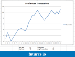 Click image for larger version  Name:6-13-11 Trade Profit Graph.PNG Views:88 Size:26.0 KB ID:49620