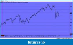 EURUSD 6E Euro-snapshot-385.png