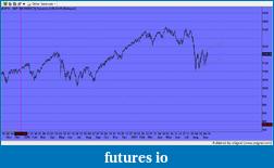 EURUSD 6E Euro-snapshot-384.png