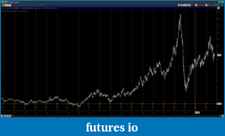 Crude Speculation works both ways-2011-09-20_1507.png