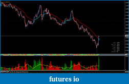 Eur/chf - Rare opportunity ?-usdchf-9-20-2011.png