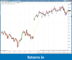 Click image for larger version  Name:6-14-2011 Trade Chart.png Views:83 Size:138.6 KB ID:49727