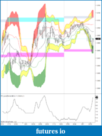 Advanced Bollinger Band indicator - does it exist ?-prime2011-09-21_040521.png