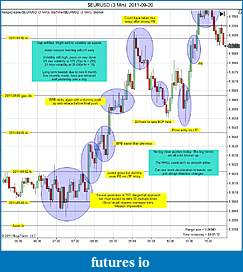 Click image for larger version  Name:$EURUSD (3 Min)  2011-09-20a.jpg Views:60 Size:173.0 KB ID:49746