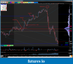 K.I.S.S. Journal-6e_9.21.11_intraday.png