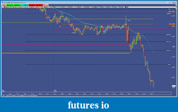 AttitudeTrader Trading Journal-2011_09_21_chart_1.png