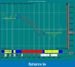 Chop Indicators-zn-09-09-7_1_2009-4-range-.jpg