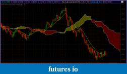 My 6E trading strategy-ichimoku.png