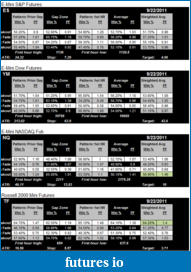 shodson's Trading Journal-first-hour-guides.png