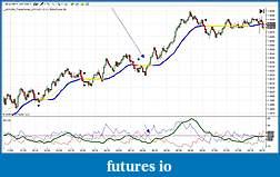 Strategy Idea-6e-275ticks.jpg