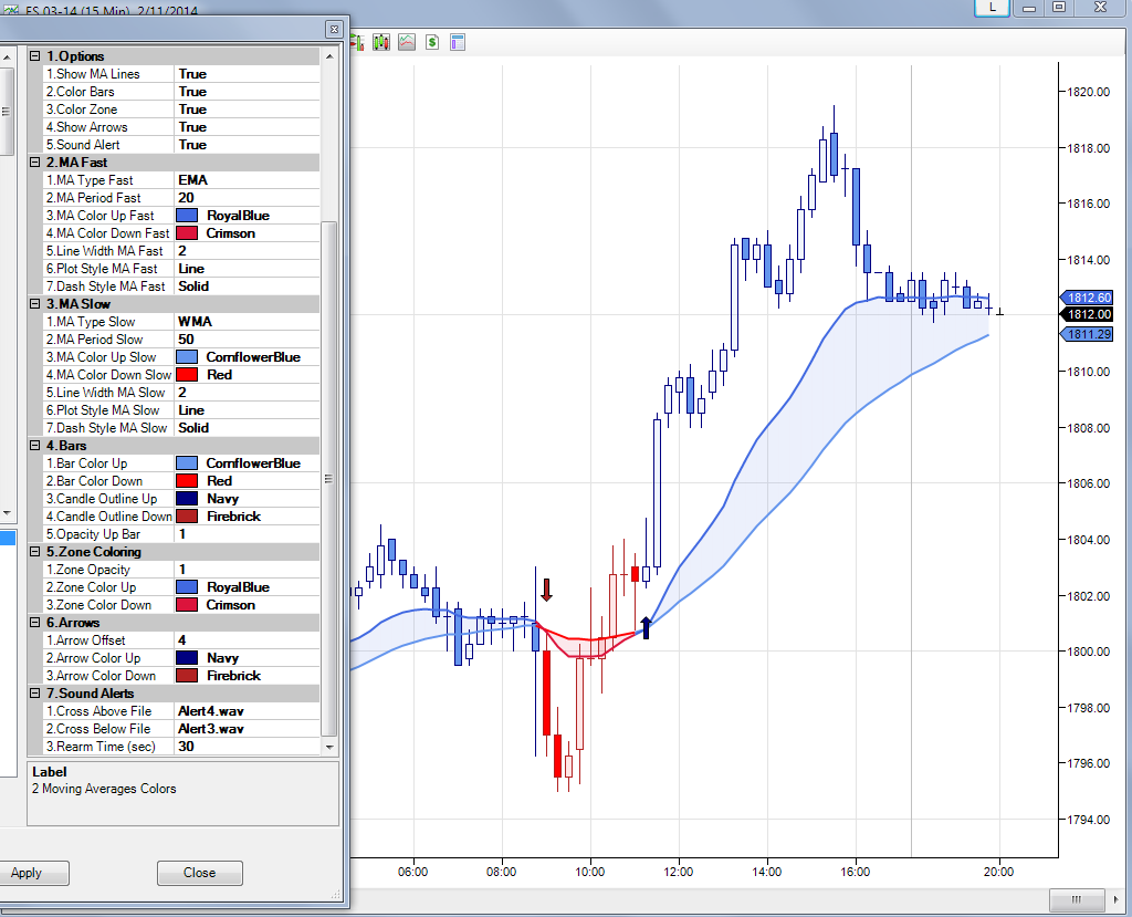 MA cross with bar paint - NinjaTrader | futures io social