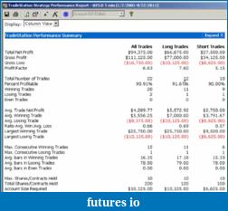 shodson's Trading Journal-gap-analysis.png