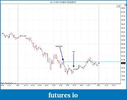 100,000 trades for BMT-cl-11-11-15-min-9_23_2011.jpg