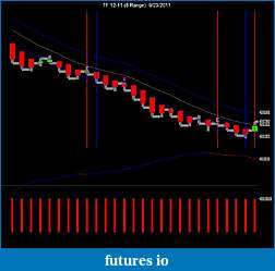 Visual backtest in Ninja Trader-tf-12-11-8-range-9_23_2011-short.jpg