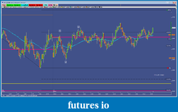 AttitudeTrader Trading Journal-2011_09_23_chart_2.png