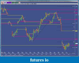 AttitudeTrader Trading Journal-2011_09_23_chart_3.png