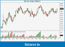 PriceActionSwing discussion-es-12-11-5-min-9_23_2011.jpg