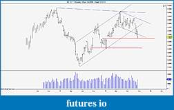 Wyckoff Trading Method-6e-weely.jpg