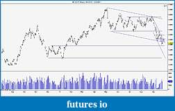 Wyckoff Trading Method-6e-daily.jpg