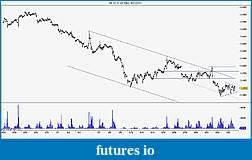 Wyckoff Trading Method-6e-60-min.jpg