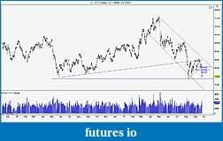 Wyckoff Trading Method-crude-daily.jpg