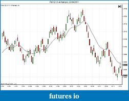 Ninja and Interactive Brokers-ym-12-11-4-range-23_09_2011-historical-ib.jpg