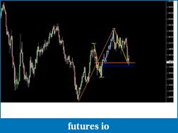 Wyckoff Trading Method-weeklyeusep.png