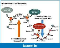 Market psychology - looks familiar?-emotional-roller-coaster.jpg