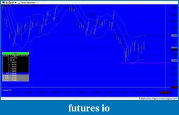 EURUSD 6E Euro-snapshot-399.png