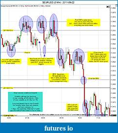 Click image for larger version  Name:$EURUSD (3 Min)  2011-09-22a.jpg Views:47 Size:172.0 KB ID:50244